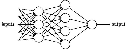 感知器网络举例
