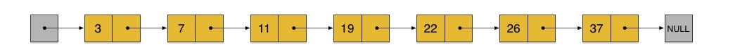有序链表结构图